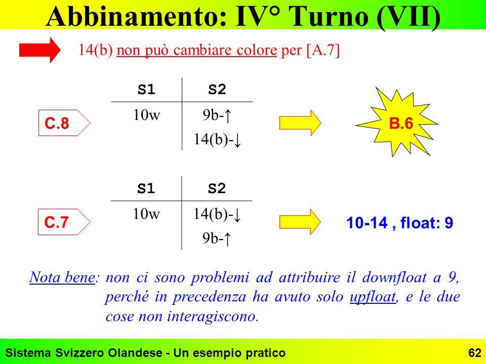 Sistema Svizzero Olandese - Un esempio pratico62 Abbinamento: IV° Turno (VII) 14(b) non può cambiare colore per [A.7] S1S2 10w9b- 14(b)- C.8 B.6 S1S2