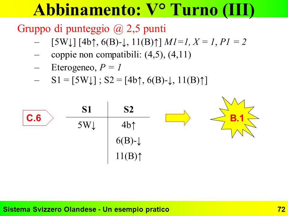 Sistema Svizzero Olandese - Un esempio pratico72 Abbinamento: V° Turno (III) Gruppo di punteggio @ 2,5 punti –[5W] [4b, 6(B)-, 11(B)] M1=1, X = 1, P1