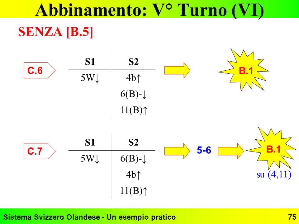 Sistema Svizzero Olandese - Un esempio pratico75 Abbinamento: V° Turno (VI) SENZA [B.5] S1S2 5W4b 6(B)- 11(B) C.6 B.1 S1S2 5W6(B)- 4b 11(B) C.7 5-6 su