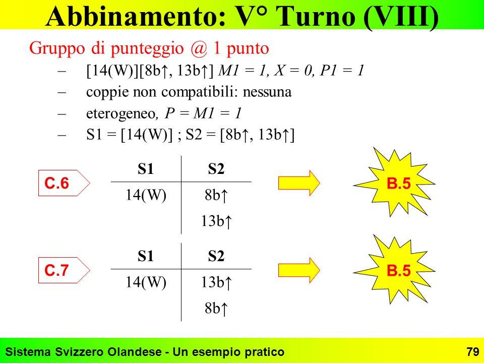 Sistema Svizzero Olandese - Un esempio pratico79 Abbinamento: V° Turno (VIII) Gruppo di punteggio @ 1 punto –[14(W)][8b, 13b] M1 = 1, X = 0, P1 = 1 –c