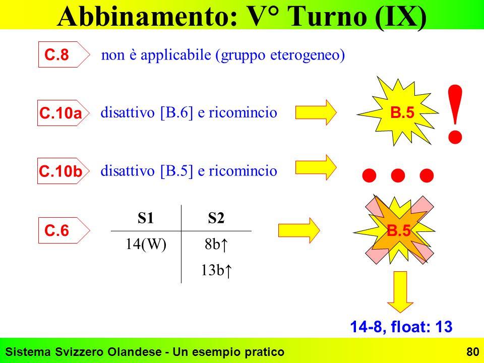 Sistema Svizzero Olandese - Un esempio pratico80 Abbinamento: V° Turno (IX) non è applicabile (gruppo eterogeneo) C.8 disattivo [B.6] e ricomincio B.5