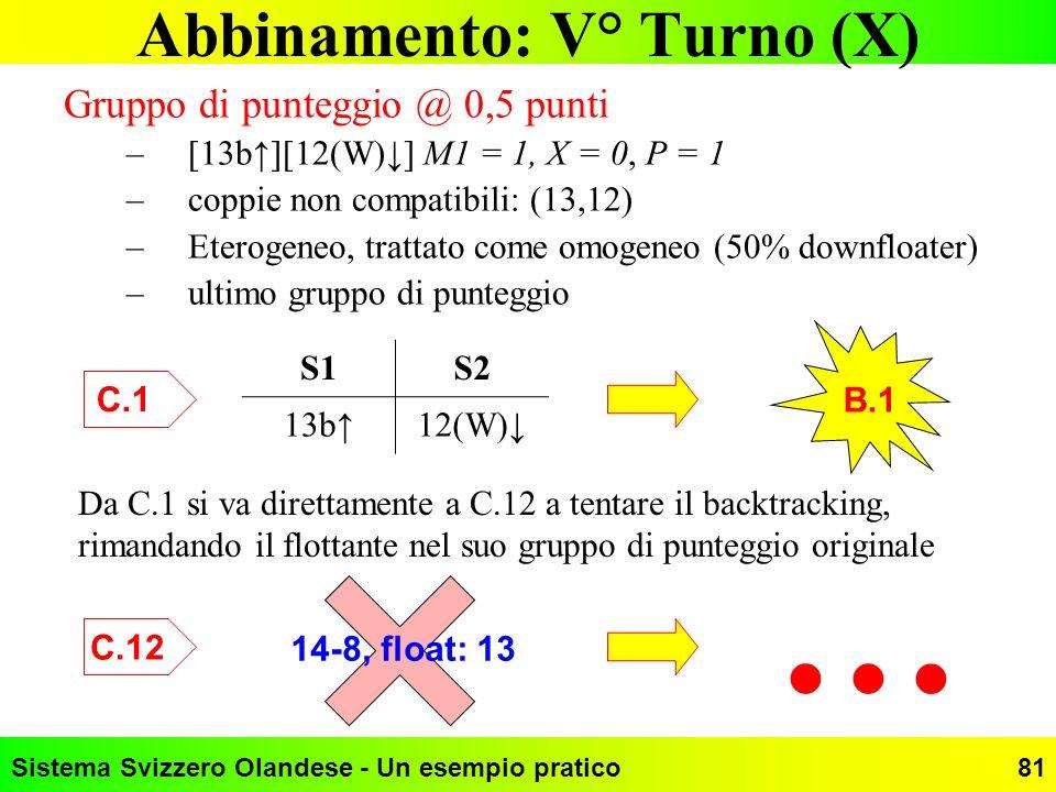 Sistema Svizzero Olandese - Un esempio pratico81 Abbinamento: V° Turno (X) Gruppo di punteggio @ 0,5 punti –[13b][12(W)] M1 = 1, X = 0, P = 1 –coppie