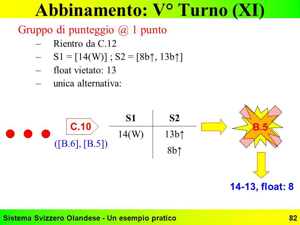 Sistema Svizzero Olandese - Un esempio pratico82 Abbinamento: V° Turno (XI) Gruppo di punteggio @ 1 punto –Rientro da C.12 –S1 = [14(W)] ; S2 = [8b, 1