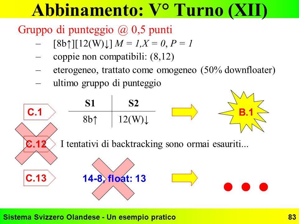 Sistema Svizzero Olandese - Un esempio pratico83 Abbinamento: V° Turno (XII) Gruppo di punteggio @ 0,5 punti –[8b][12(W)] M = 1,X = 0, P = 1 –coppie n