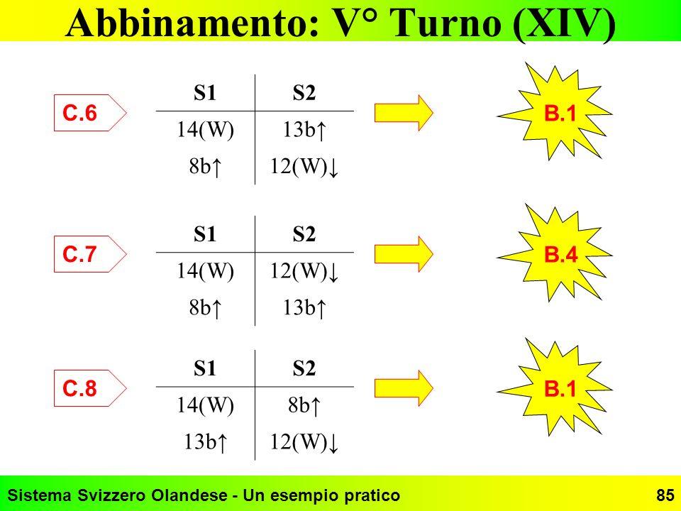 Sistema Svizzero Olandese - Un esempio pratico85 Abbinamento: V° Turno (XIV) S1S2 14(W)12(W) 8b13b C.7 B.4 S1S2 14(W)13b 8b12(W) C.6 B.1 S1S2 14(W)8b