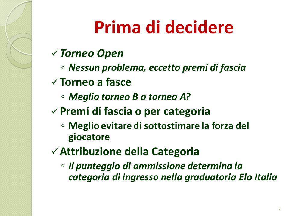 Prima di decidere Torneo Open Nessun problema, eccetto premi di fascia Torneo a fasce Meglio torneo B o torneo A? Premi di fascia o per categoria Megl