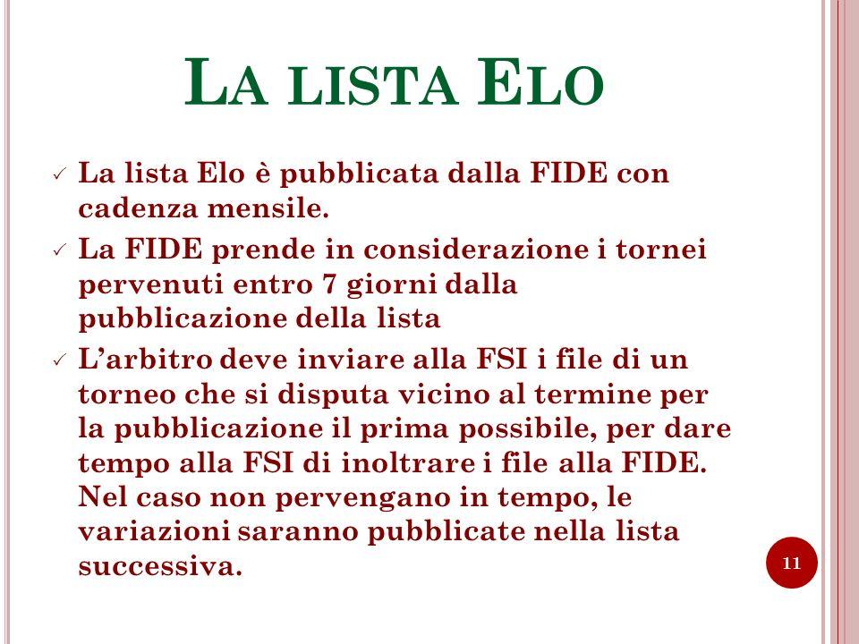 L A LISTA E LO La lista Elo è pubblicata dalla FIDE con cadenza mensile. La FIDE prende in considerazione i tornei pervenuti entro 7 giorni dalla pubb