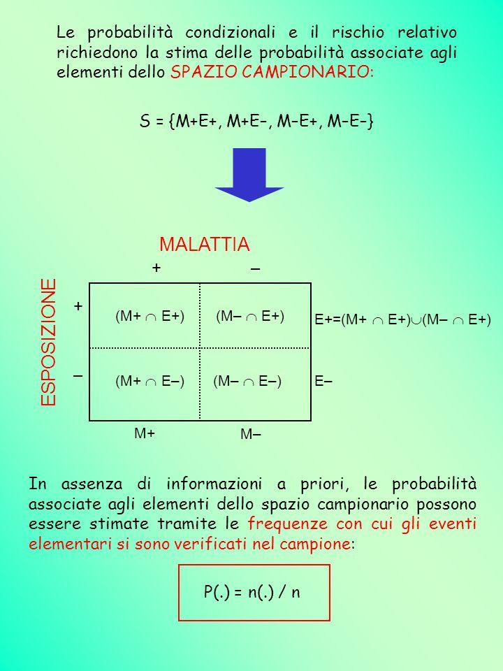 Le probabilità condizionali e il rischio relativo richiedono la stima delle probabilità associate agli elementi dello SPAZIO CAMPIONARIO: S = {M+E+, M