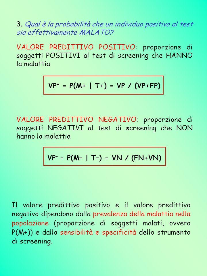 3. Qual è la probabilità che un individuo positivo al test sia effettivamente MALATO? VALORE PREDITTIVO POSITIVO: proporzione di soggetti POSITIVI al