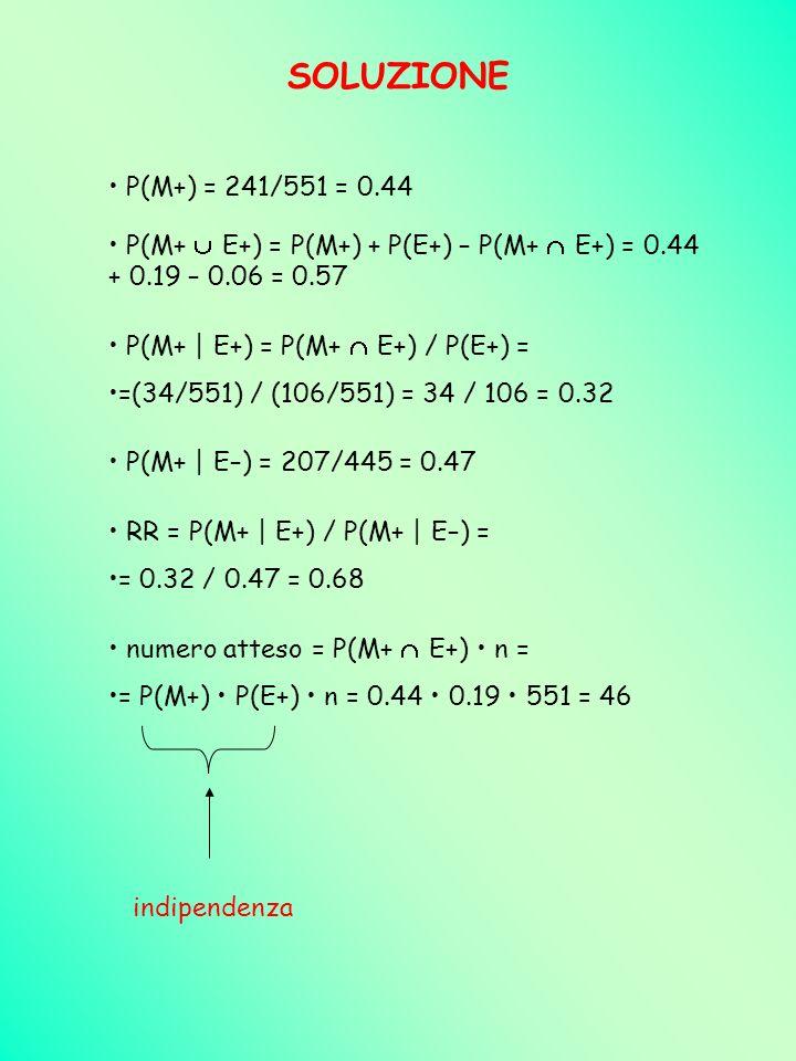 SOLUZIONE P(M+) = 241/551 = 0.44 P(M+ E+) = P(M+) + P(E+) – P(M+ E+) = 0.44 + 0.19 – 0.06 = 0.57 P(M+ | E+) = P(M+ E+) / P(E+) = =(34/551) / (106/551)