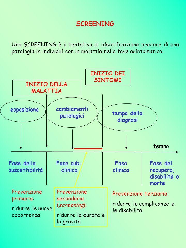 Fase sub- clinica Uno SCREENING è il tentativo di identificazione precoce di una patologia in individui con la malattia nella fase asintomatica. Fase