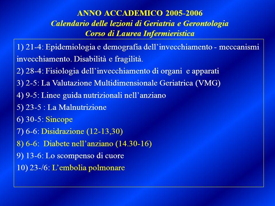 NUMERO DI ANZIANI OGNI 100 GIOVANI NEL VENETO 2001 Veneto Belluno Verona Treviso Vicenza Venezia Padova Rovigo