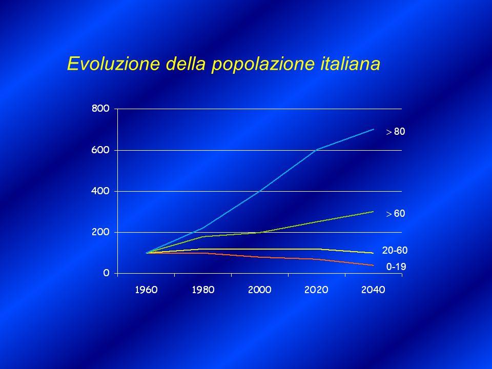 Effect of 30% caloric restrition on body weight for female rhesus monkeys Kg Years Lane et al, 1999