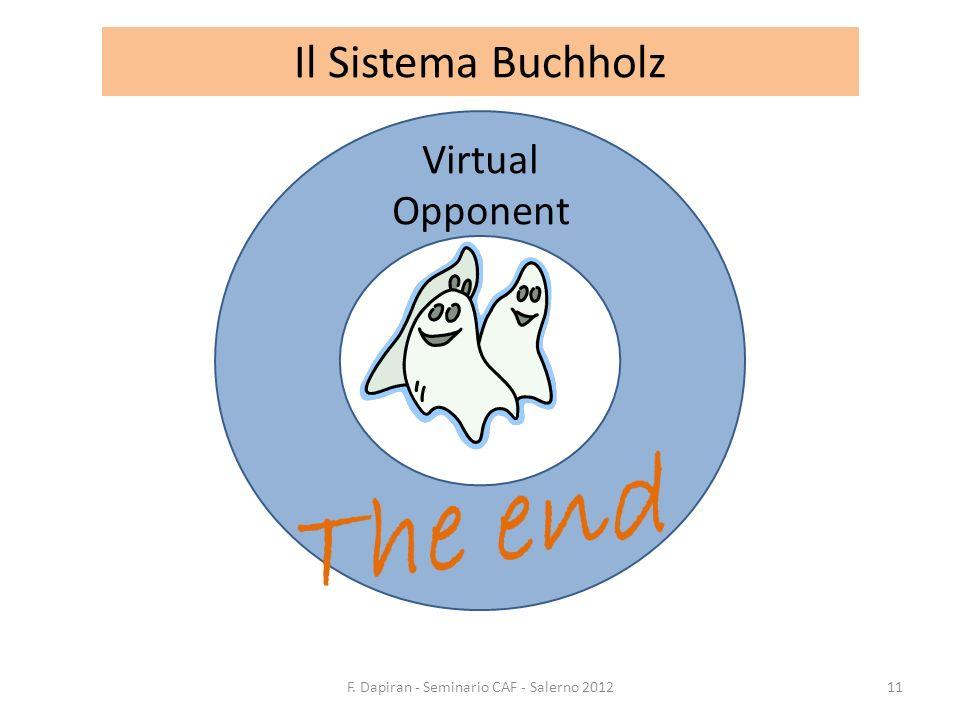 11F. Dapiran - Seminario CAF - Salerno 2012 Il Sistema Buchholz Virtual Opponent