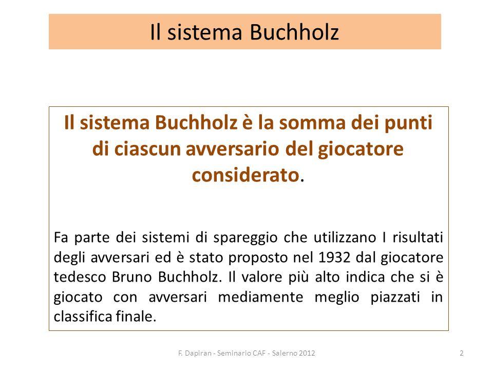 Il sistema Buchholz Il sistema Buchholz è la somma dei punti di ciascun avversario del giocatore considerato. Fa parte dei sistemi di spareggio che ut