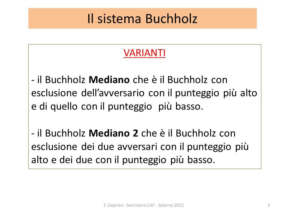 Il sistema Buchholz VARIANTI - il Buchholz Mediano che è il Buchholz con esclusione dellavversario con il punteggio più alto e di quello con il punteg