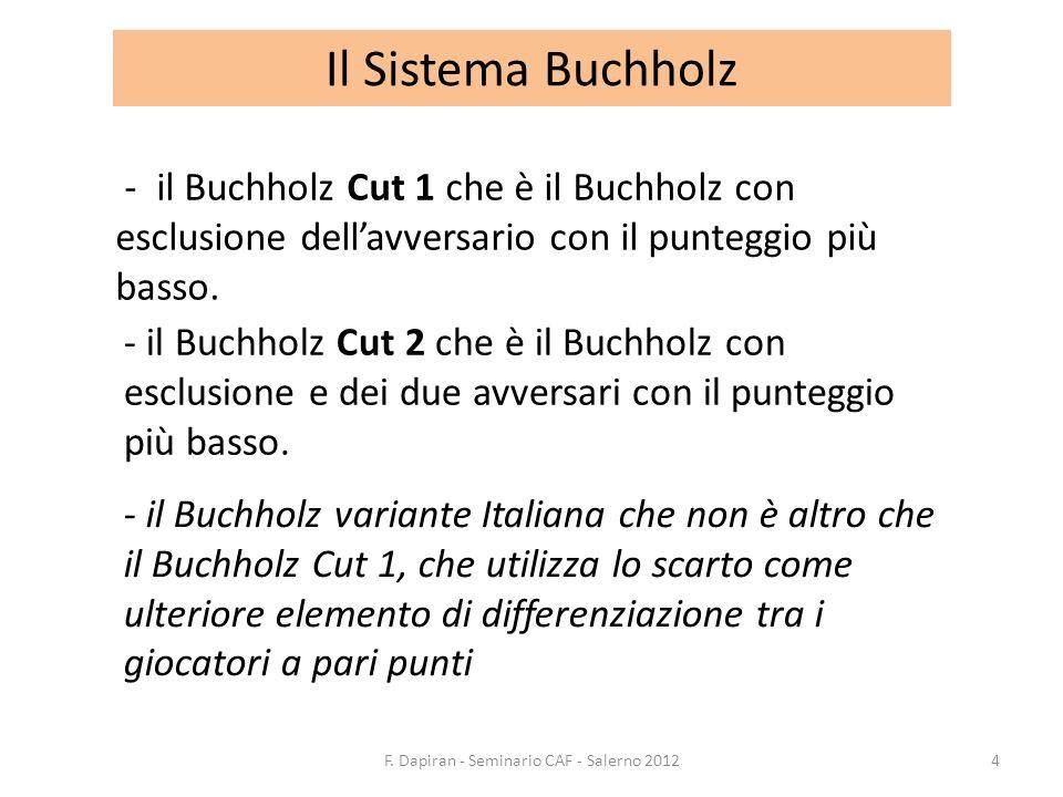 - il Buchholz Cut 1 che è il Buchholz con esclusione dellavversario con il punteggio più basso. Il Sistema Buchholz - il Buchholz Cut 2 che è il Buchh