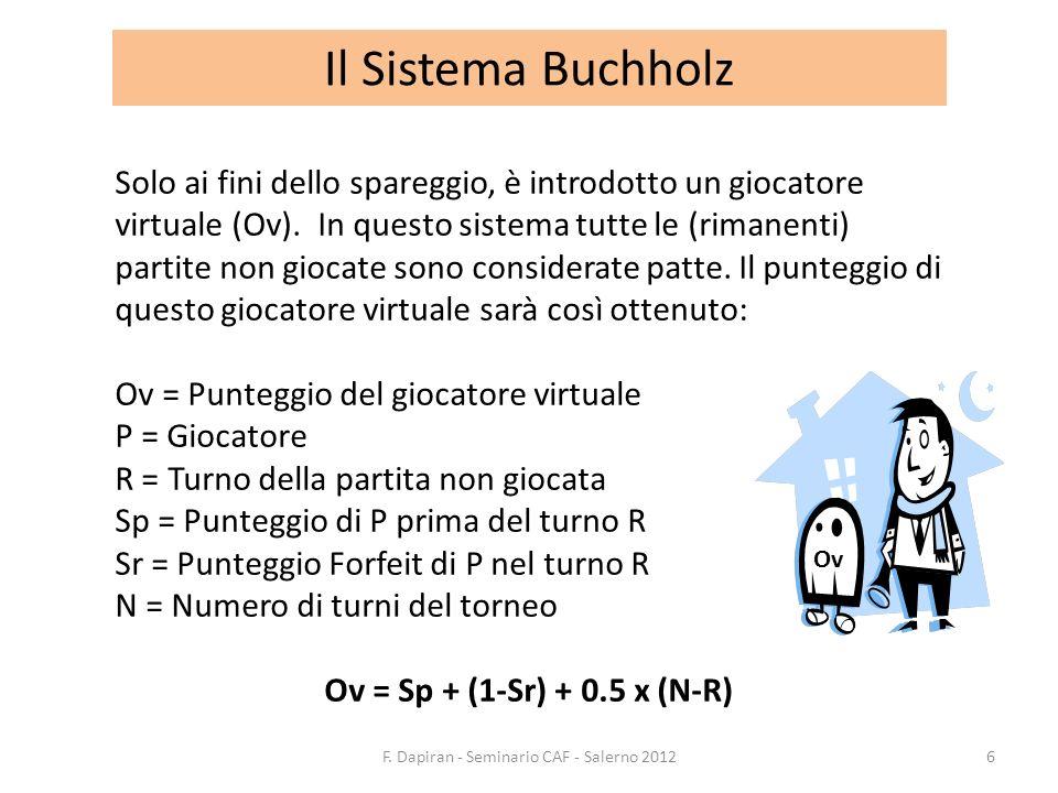 Il Sistema Buchholz Solo ai fini dello spareggio, è introdotto un giocatore virtuale (Ov). In questo sistema tutte le (rimanenti) partite non giocate