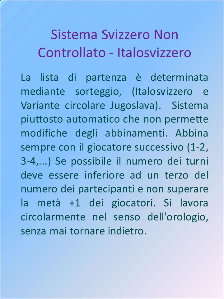 Sistema Svizzero Non Controllato – Altri Simili allItalosvizzero anche come trattamento dei bye, ma gli abbinamenti avvengono dall alto verso il centro e dal basso verso il centro alternati.