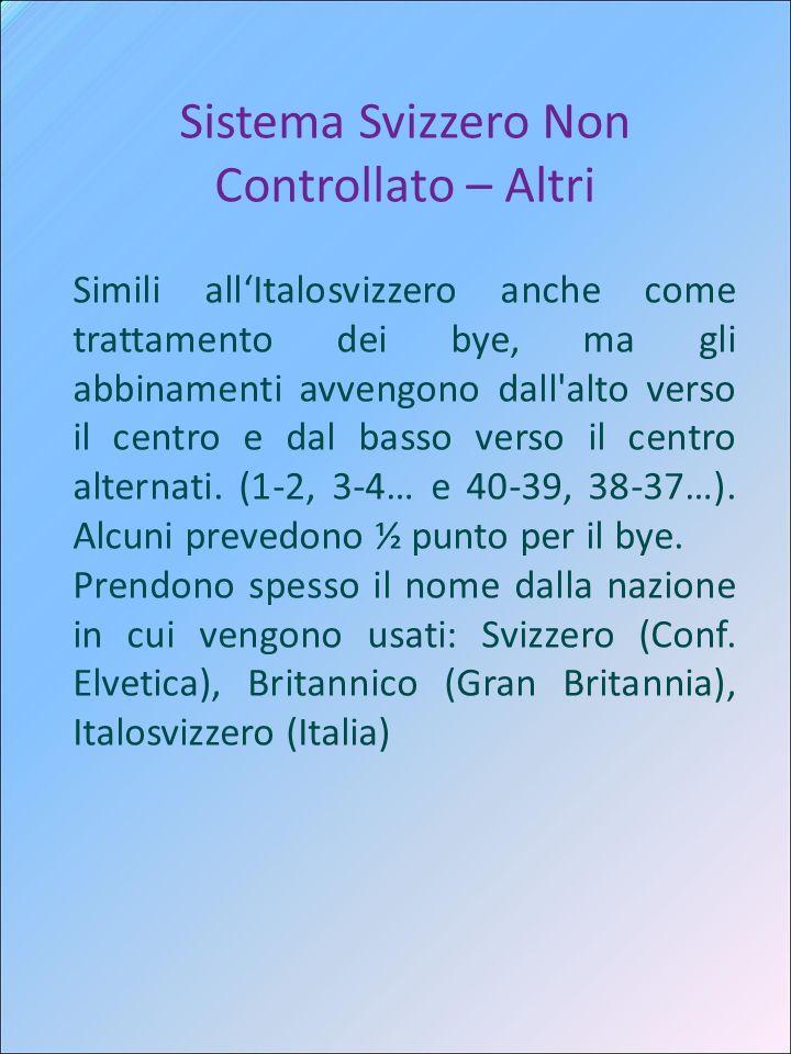 23/01/10 Fonti U.Blanco, Teachers as Arbiters in School Chess, Edizione FIDE, pagg.