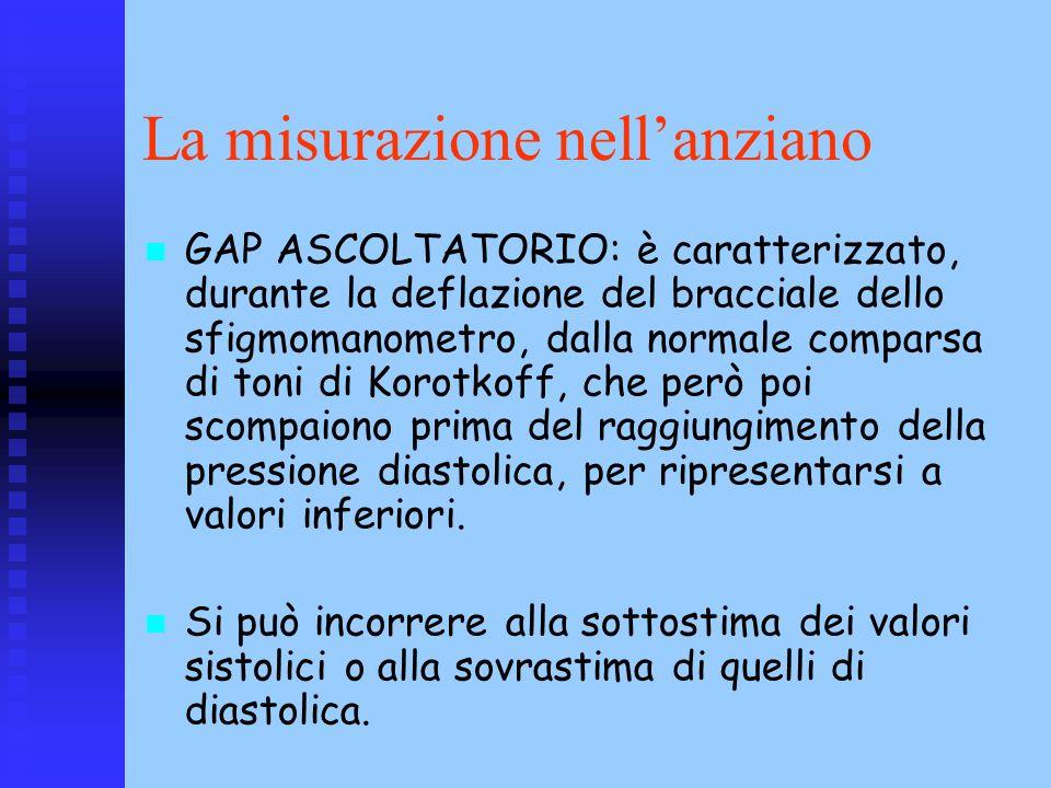 La misurazione nellanziano GAP ASCOLTATORIO: è caratterizzato, durante la deflazione del bracciale dello sfigmomanometro, dalla normale comparsa di to
