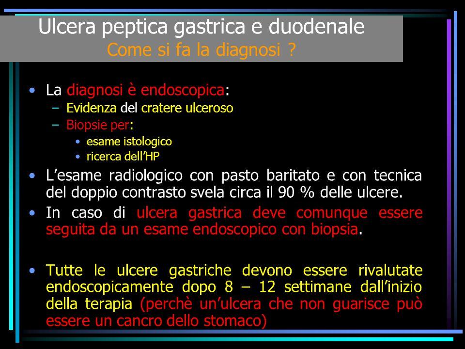 La diagnosi è endoscopica: –Evidenza del cratere ulceroso –Biopsie per: esame istologico ricerca dellHP Lesame radiologico con pasto baritato e con te