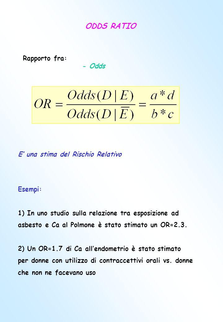 ODDS RATIO Rapporto fra: - Odds Esempi: 1) In uno studio sulla relazione tra esposizione ad asbesto e Ca al Polmone è stato stimato un OR=2.3.