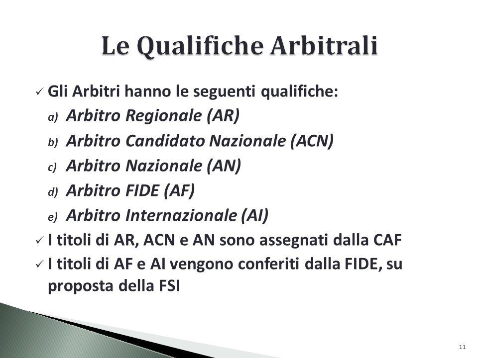 Gli Arbitri hanno le seguenti qualifiche: a) Arbitro Regionale (AR) b) Arbitro Candidato Nazionale (ACN) c) Arbitro Nazionale (AN) d) Arbitro FIDE (AF) e) Arbitro Internazionale (AI) I titoli di AR, ACN e AN sono assegnati dalla CAF I titoli di AF e AI vengono conferiti dalla FIDE, su proposta della FSI 11