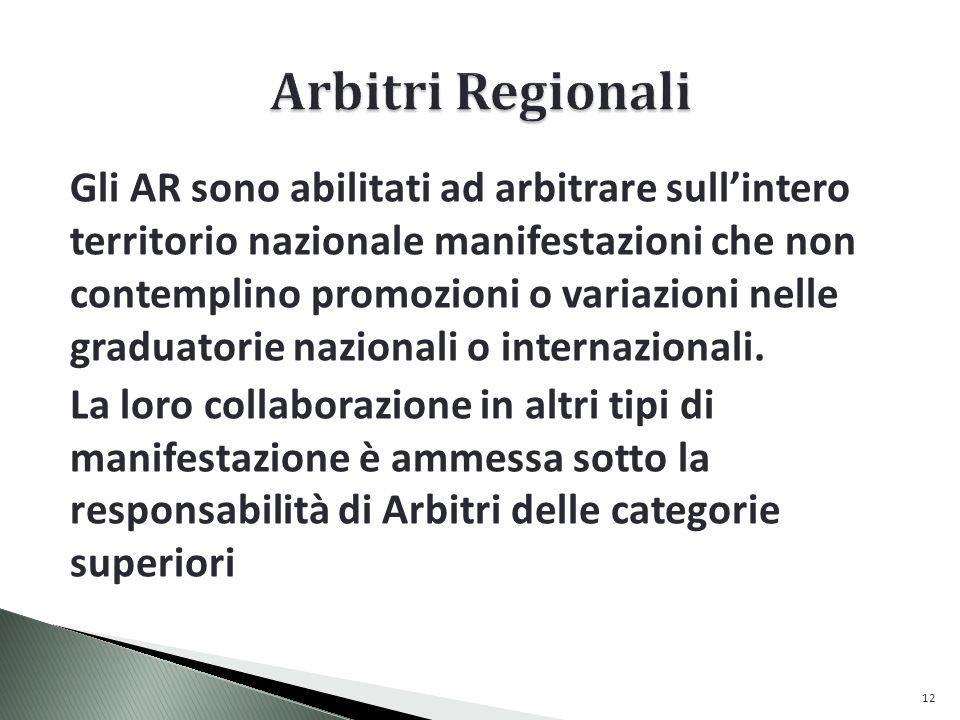 Gli AR sono abilitati ad arbitrare sullintero territorio nazionale manifestazioni che non contemplino promozioni o variazioni nelle graduatorie nazionali o internazionali.