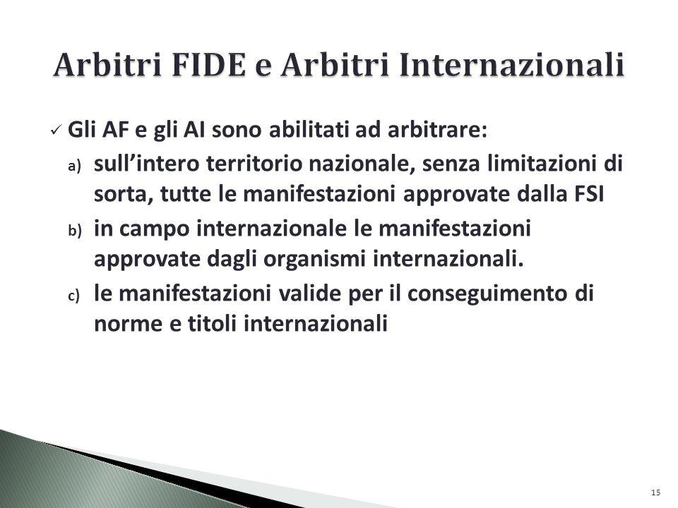 Gli AF e gli AI sono abilitati ad arbitrare: a) sullintero territorio nazionale, senza limitazioni di sorta, tutte le manifestazioni approvate dalla FSI b) in campo internazionale le manifestazioni approvate dagli organismi internazionali.