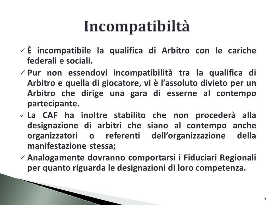 È incompatibile la qualifica di Arbitro con le cariche federali e sociali.