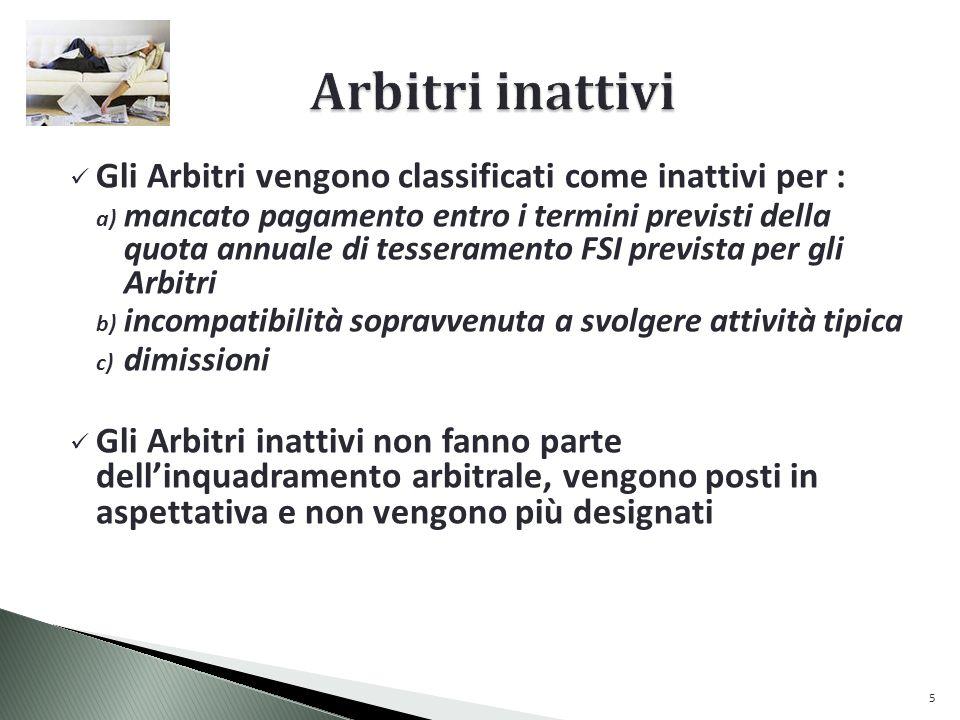 Rapid Lampo Elo Italia/FIDE < 7 turni Elo Italia/FIDE 7 turni non valido titoli internazionali Elo Italia/FIDE valido titoli internazionali ARSINO ACNSISI (con deroga)SI con derogaNO ANSI NO AF / AISI 16