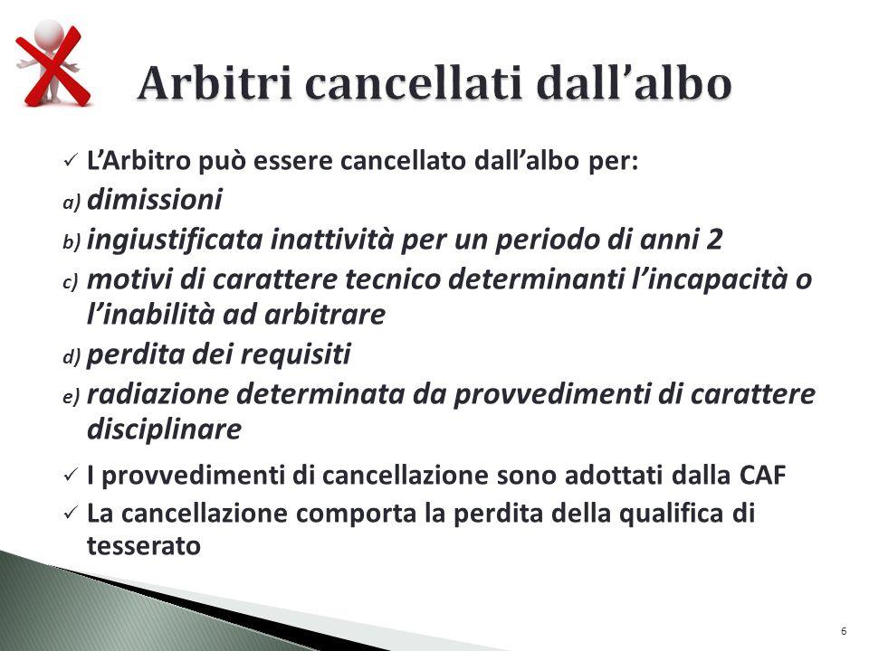 Le Designazioni Arbitrali sono effettuate dalla CAF per le competizioni autorizzate dalla FSI, per tutte le manifestazioni comprendenti tornei validi per norme per titoli FIDE e per le manifestazioni indette da Organi Internazionali in merito agli arbitri italiani Per tutte le altre manifestazioni sono effettuate dal Fiduciario Regionale Arbitri 47