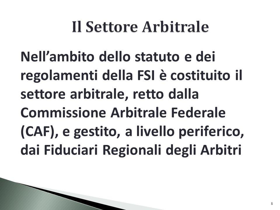 Nellambito dello statuto e dei regolamenti della FSI è costituito il settore arbitrale, retto dalla Commissione Arbitrale Federale (CAF), e gestito, a livello periferico, dai Fiduciari Regionali degli Arbitri 8