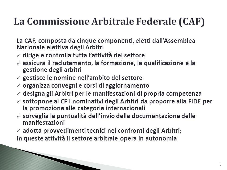 La FIDE classifica gli IA in 4 categorie e gli FA in 2 categorie, (Handbook FIDE B.05, par.8, Annex 2) Le liste hanno validità 2 anni, e la richiesta di aggiornamento deve essere inviata dalla FSI alla FIDE almeno 4 mesi prima del Congresso annuale.