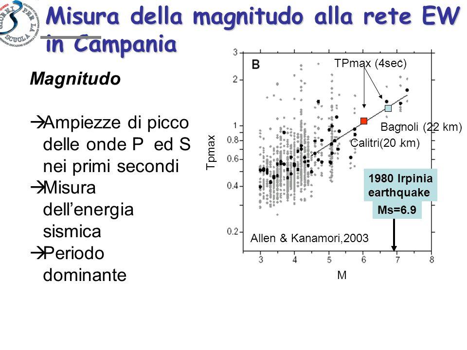 Bagnoli (22 km) Calitri(20 km) 1980 Irpinia earthquake Ms=6.9 TPmax (4sec) M Tpmax Allen & Kanamori,2003 Misura della magnitudo alla rete EW in Campan