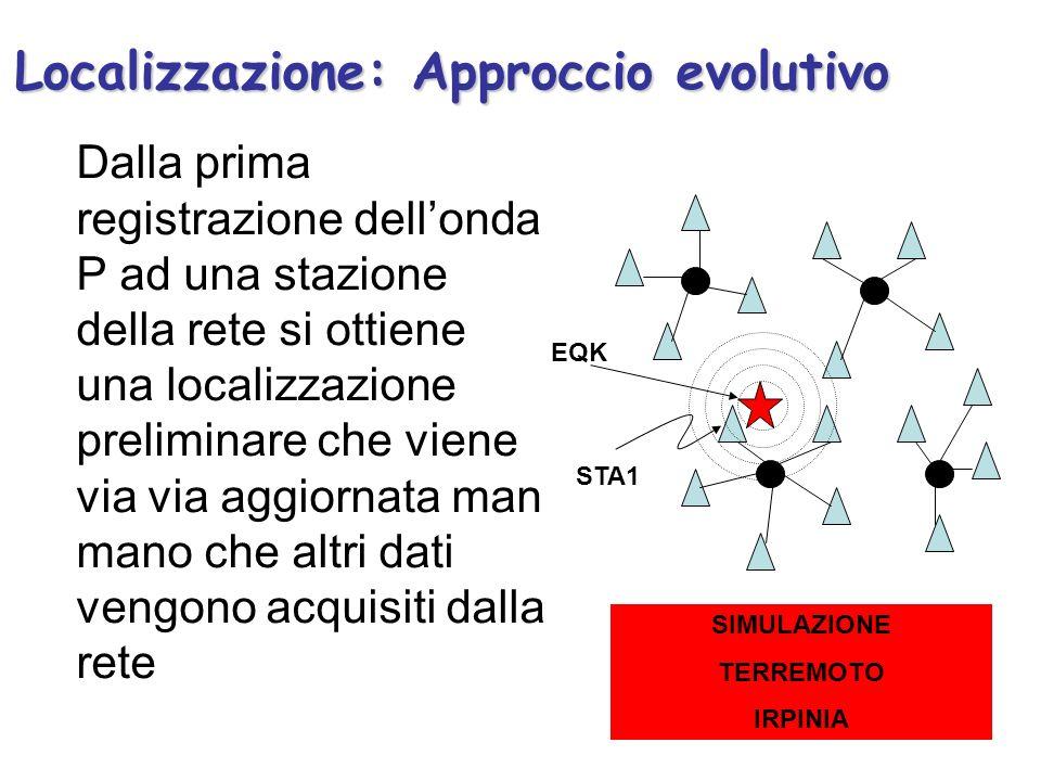 Localizzazione: Approccio evolutivo Dalla prima registrazione dellonda P ad una stazione della rete si ottiene una localizzazione preliminare che vien