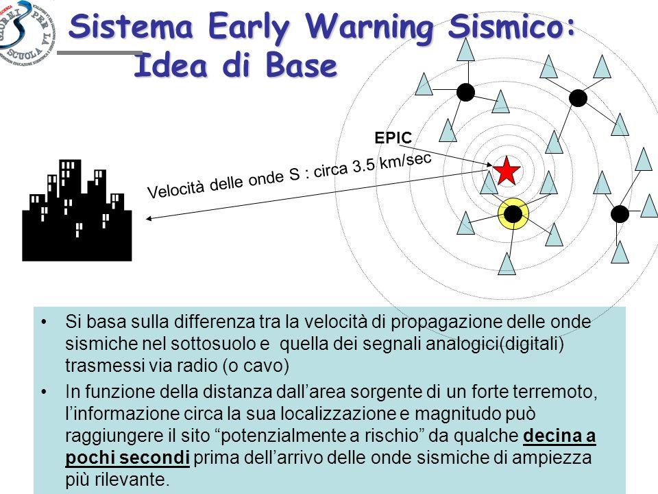 Sistema Early Warning Sismico: Idea di Base Si basa sulla differenza tra la velocità di propagazione delle onde sismiche nel sottosuolo e quella dei s