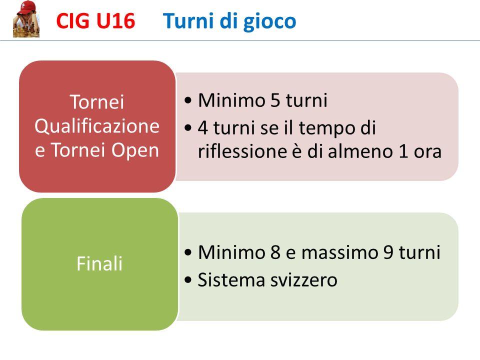 CIG U16 Turni di gioco Minimo 5 turni 4 turni se il tempo di riflessione è di almeno 1 ora Tornei Qualificazione e Tornei Open Minimo 8 e massimo 9 turni Sistema svizzero Finali