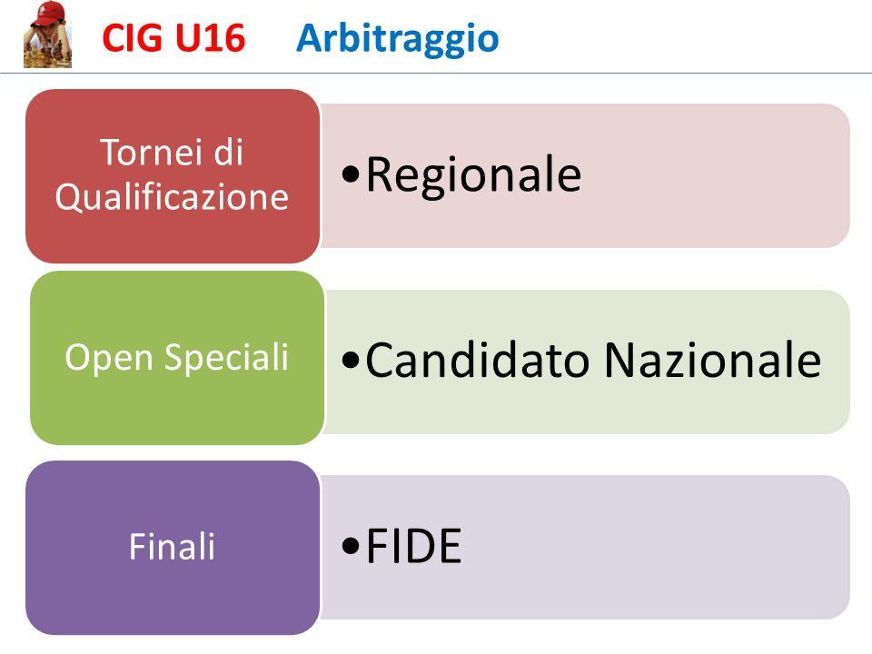 CIG U16 Arbitraggio Regionale Tornei di Qualificazione Candidato Nazionale Open Speciali FIDE Finali