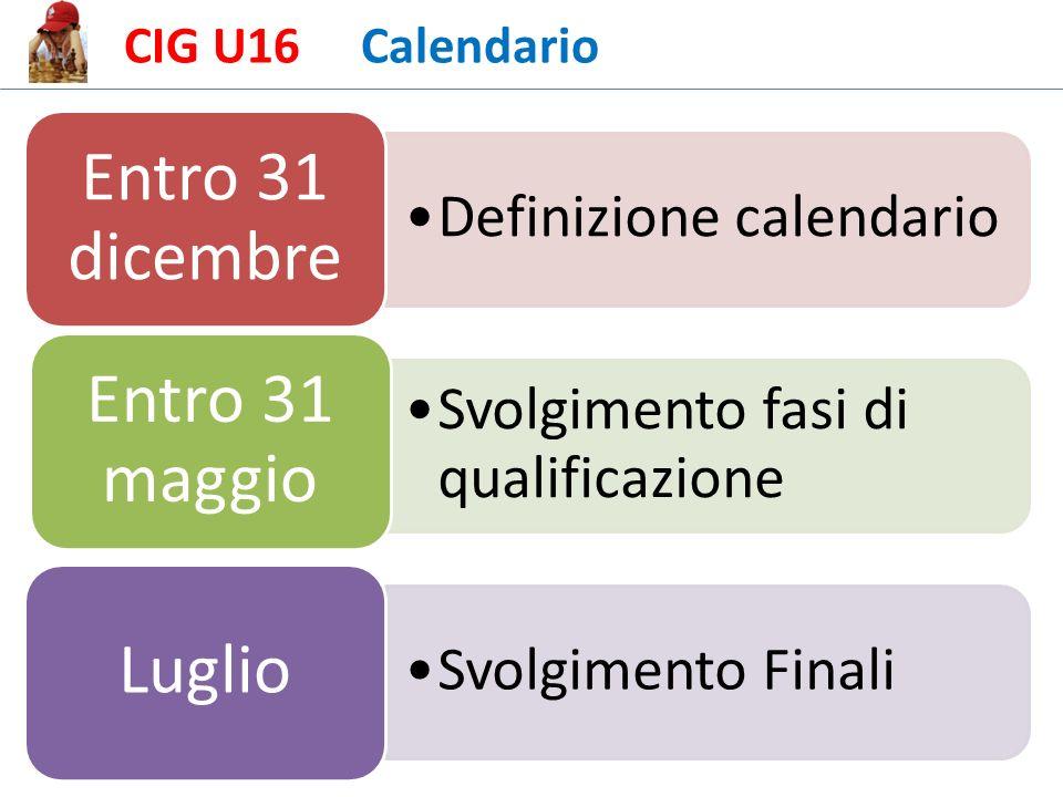 CIG U16 Calendario Definizione calendario Entro 31 dicembre Svolgimento fasi di qualificazione Entro 31 maggio Svolgimento Finali Luglio