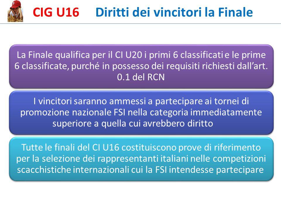 CIG U16 Diritti dei vincitori la Finale La Finale qualifica per il CI U20 i primi 6 classificati e le prime 6 classificate, purché in possesso dei requisiti richiesti dallart.