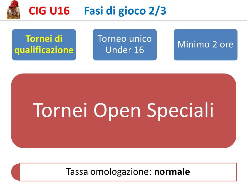CIG U16 Fasi di gioco 2/3 Tornei Open Speciali Tornei di qualificazione Torneo unico Under 16 Minimo 2 ore Tassa omologazione: normale
