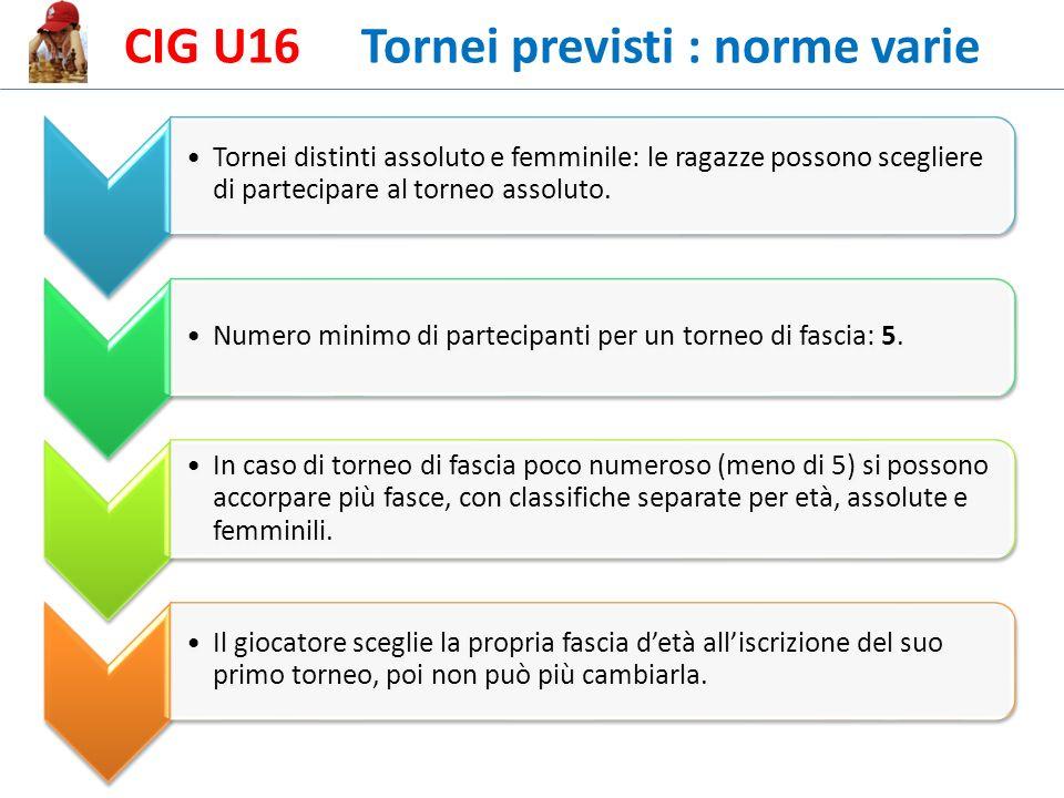 CIG U16 Tornei previsti : norme varie Tornei distinti assoluto e femminile: le ragazze possono scegliere di partecipare al torneo assoluto.