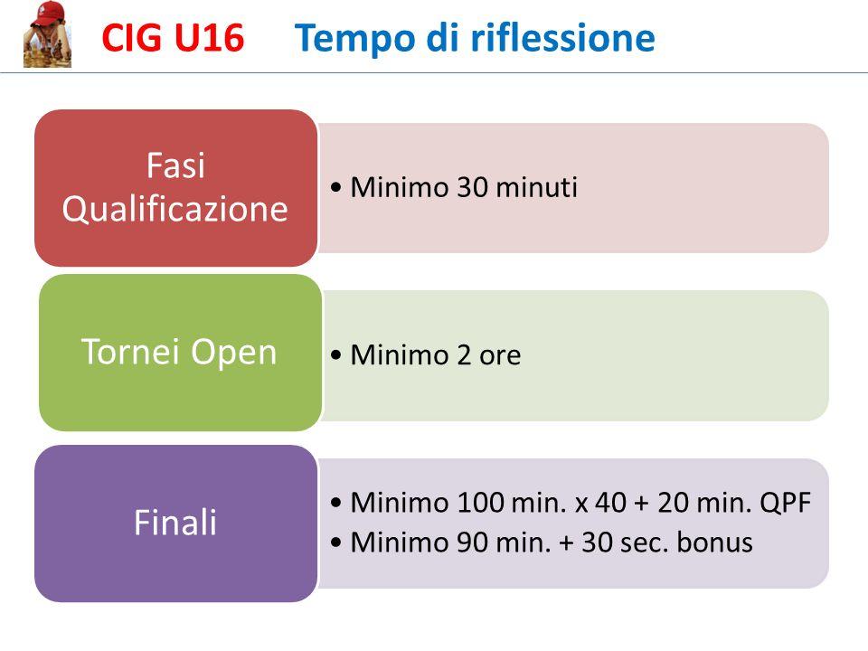 CIG U16 Tempo di riflessione Minimo 30 minuti Fasi Qualificazione Minimo 2 ore Tornei Open Minimo 100 min.