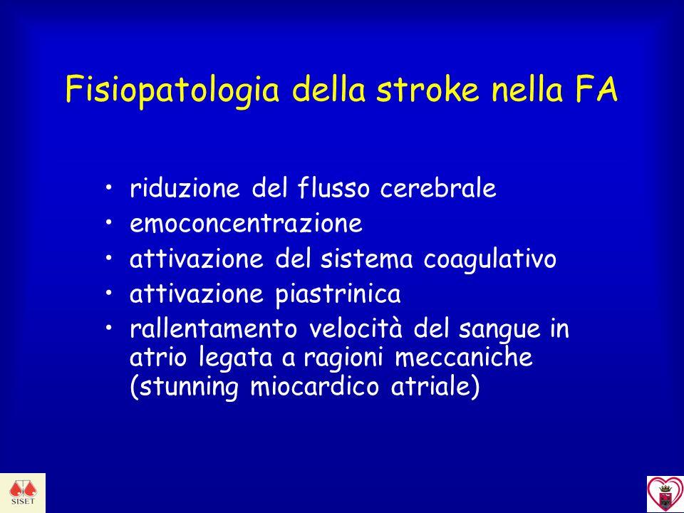 Fisiopatologia della stroke nella FA riduzione del flusso cerebrale emoconcentrazione attivazione del sistema coagulativo attivazione piastrinica rall