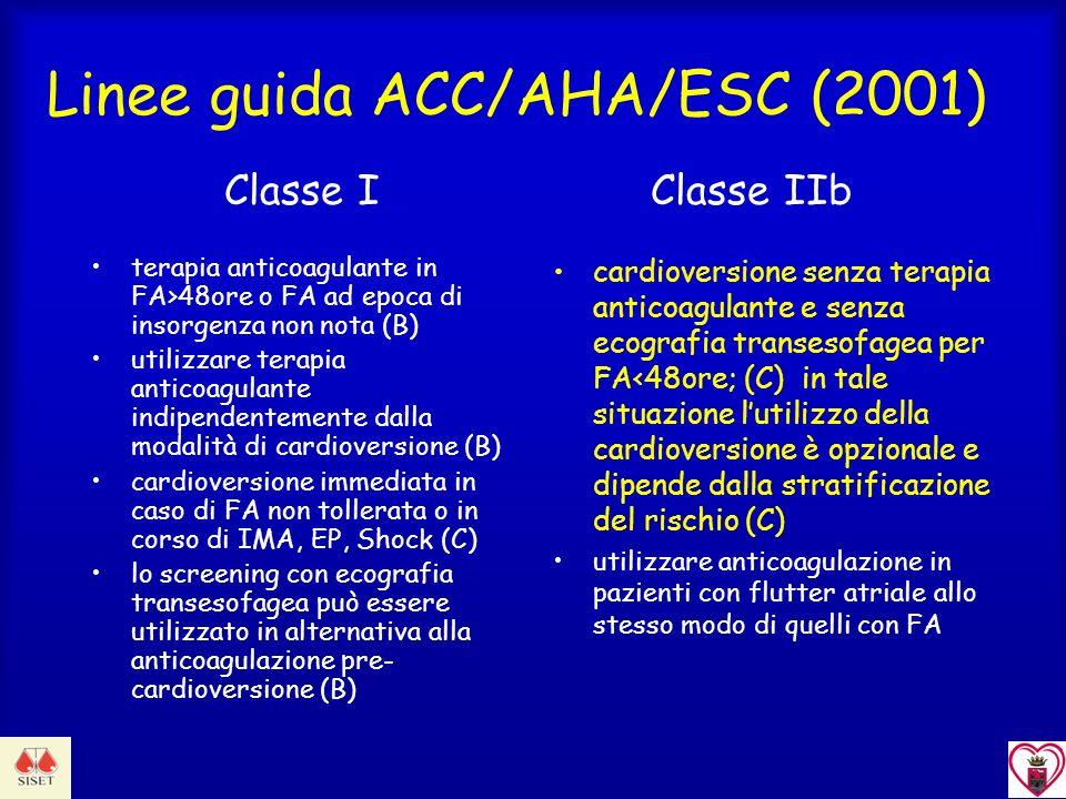 Linee guida ACC/AHA/ESC (2001) terapia anticoagulante in FA>48ore o FA ad epoca di insorgenza non nota (B) utilizzare terapia anticoagulante indipende