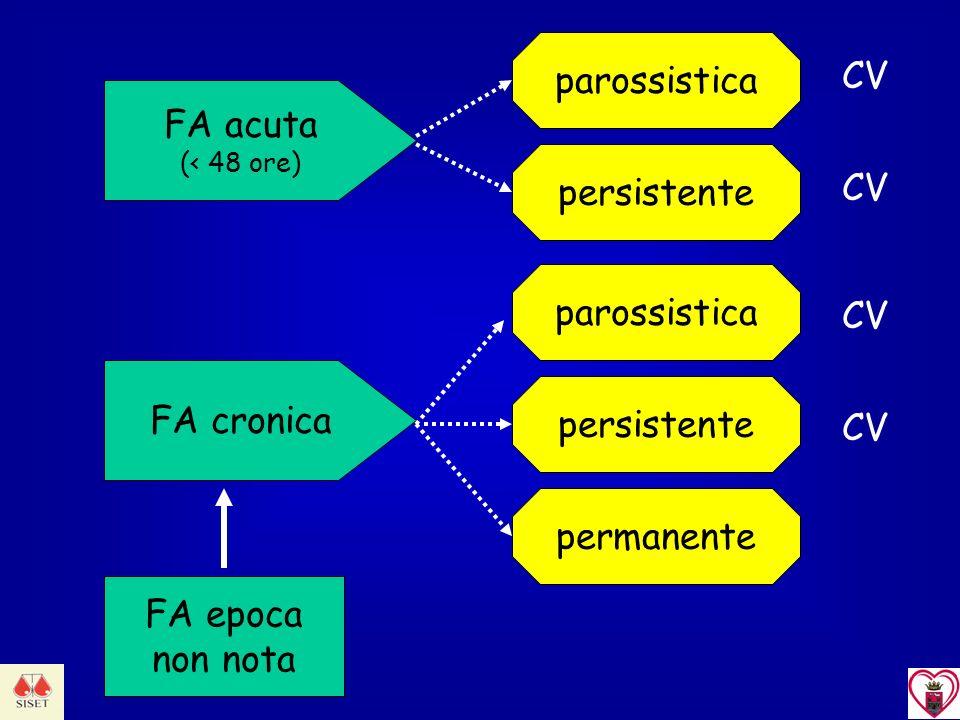 FA acuta (< 48 ore) FA cronica parossistica persistente parossistica persistente permanente CV FA epoca non nota