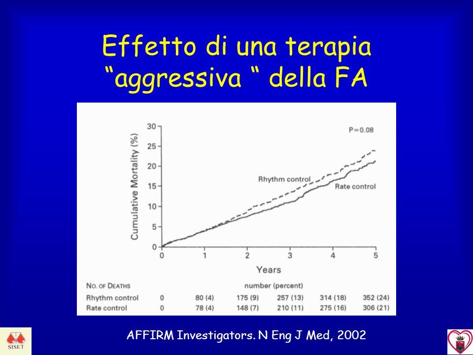 Effetto di una terapia aggressiva della FA AFFIRM Investigators. N Eng J Med, 2002