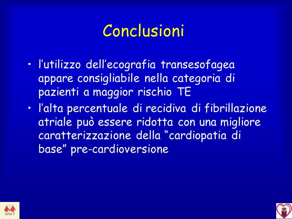 Conclusioni lutilizzo dellecografia transesofagea appare consigliabile nella categoria di pazienti a maggior rischio TE lalta percentuale di recidiva